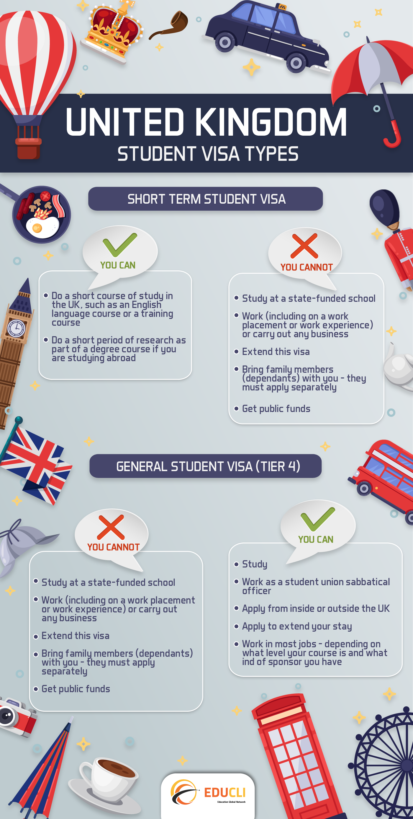Student Visa Requirements | Study Abroad Education Consultants